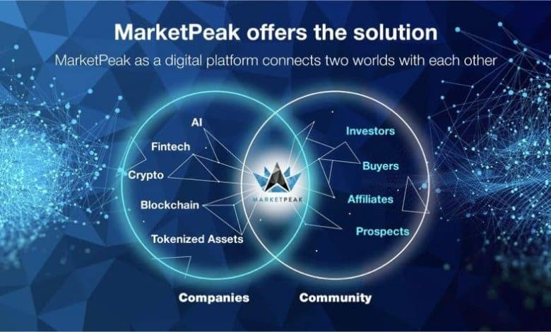marketpeak mlm review